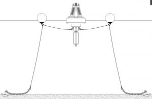 Two-Point Mooring Setup
