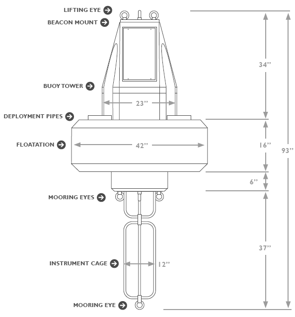 CB-800 CB-800S Drawing