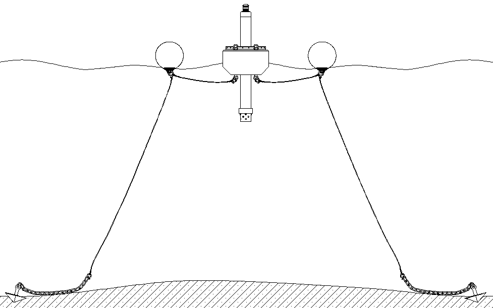 Data buoy deployment setup with 2-point mooring