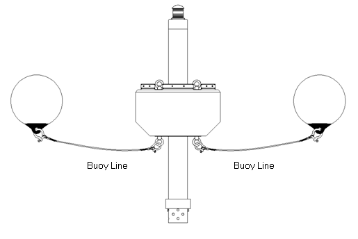 Data buoy shown with buoy lines attached to bottom mooring eyes