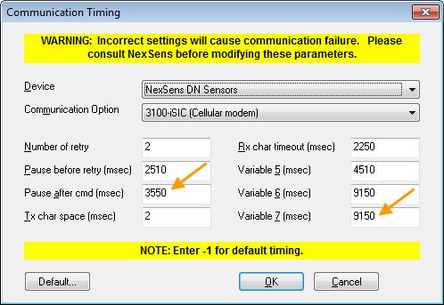 Cellular_Timing