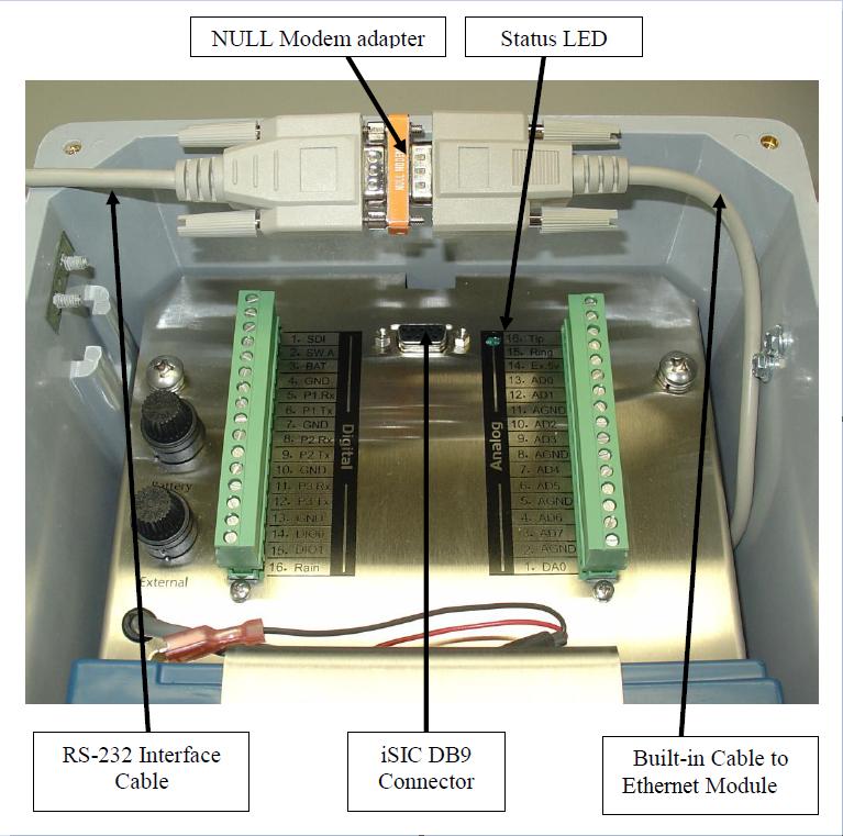 Ethernet Modem