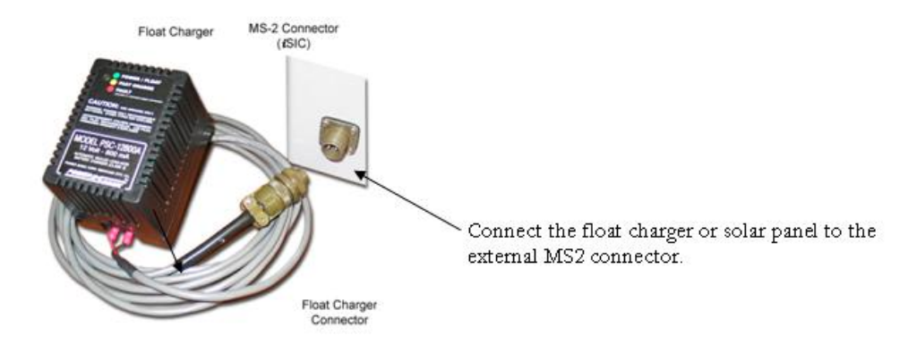 Float Charger