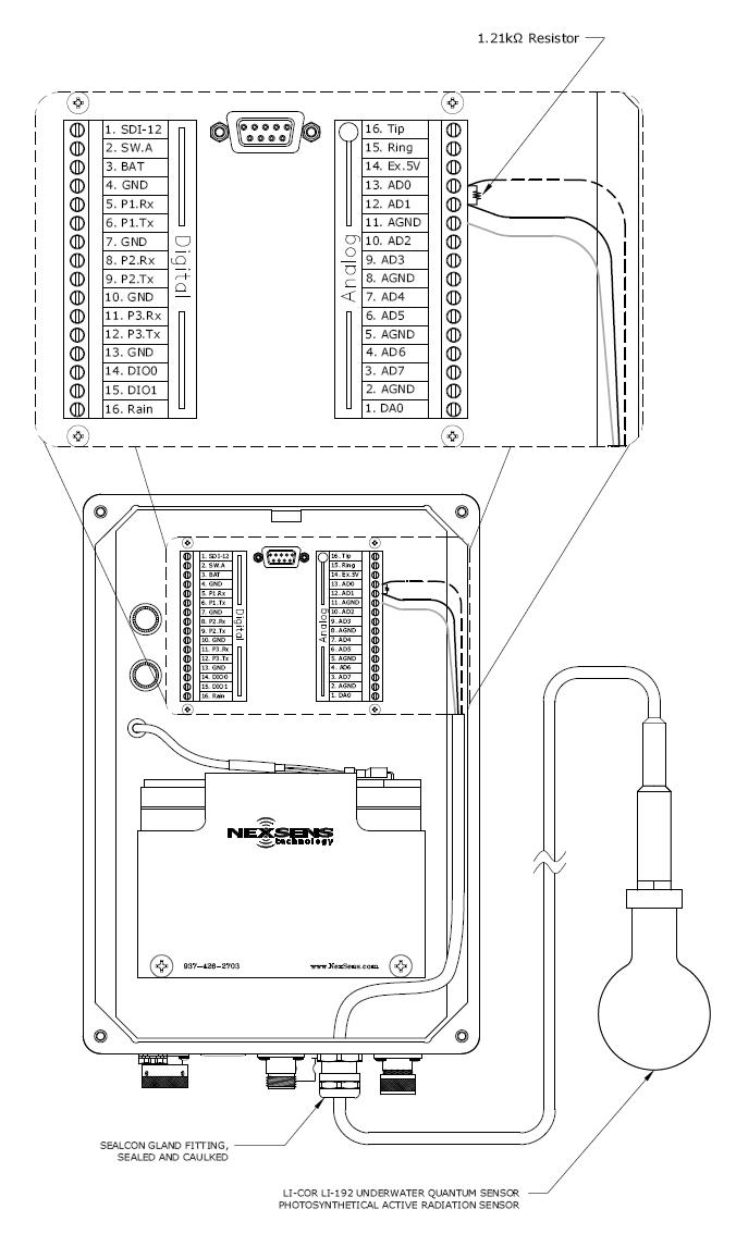 LI-COR LI-192