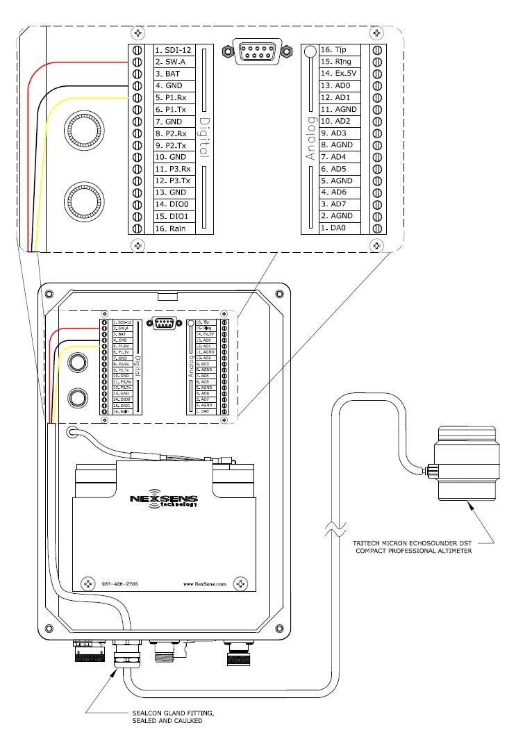 Tritech Micron EchoSounder DST