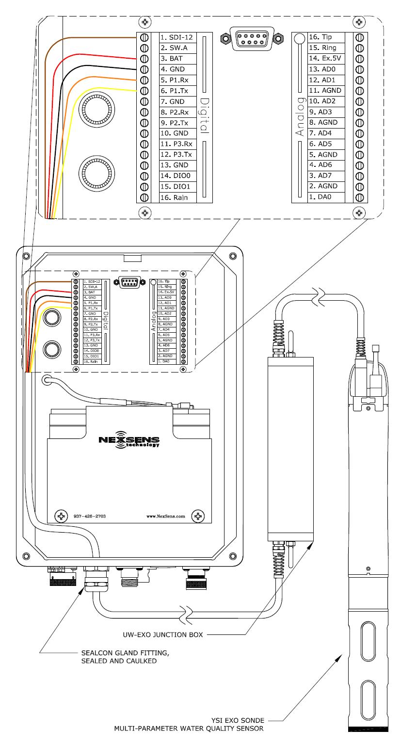 Vaisala Wxt520 in addition Arctic Cat Cooling System moreover Winegard Antenna Wiring Diagram further 70838 Mjerenje Okretaja Motora additionally Sterling Truck Radio Wiring Diagrams. on sdi wiring diagram