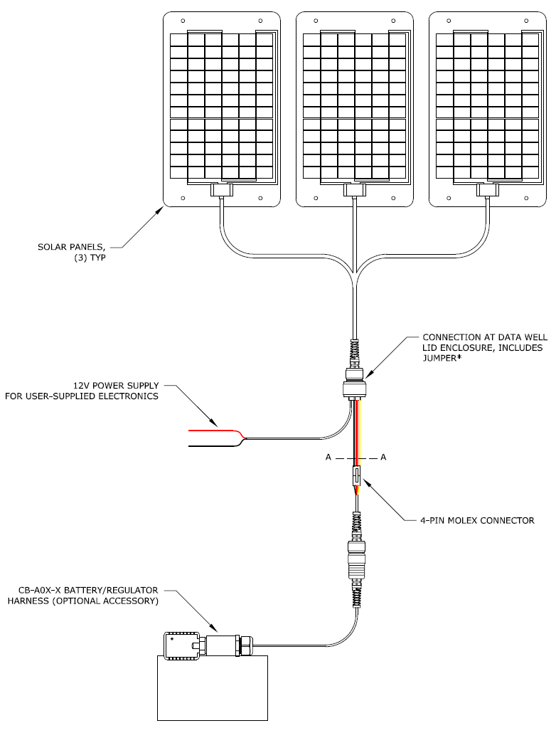 Cb Series Data Buoy Wiring Device Connections Nexsens Technology Diagram Figure 2 Schematic