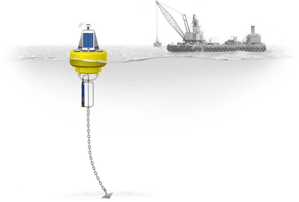 Dredge Turbidity Monitoring Nexsens Technology