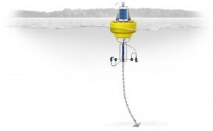 Inland Lake Monitoring
