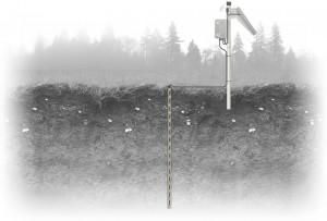 soil moisture profiling