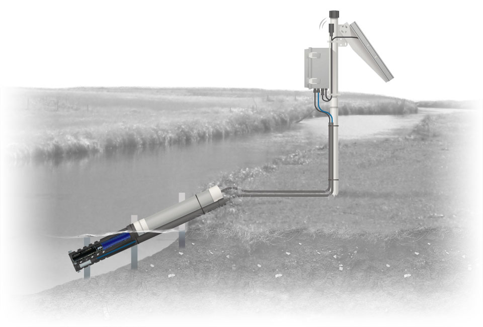 Water Level Monitoring System : Stream river monitoring nexsens technology inc