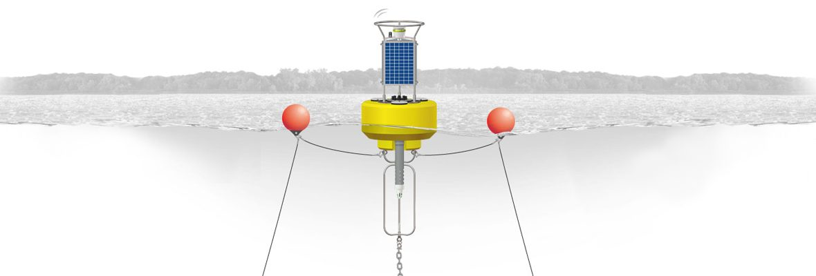 water current monitoring with an ADCP